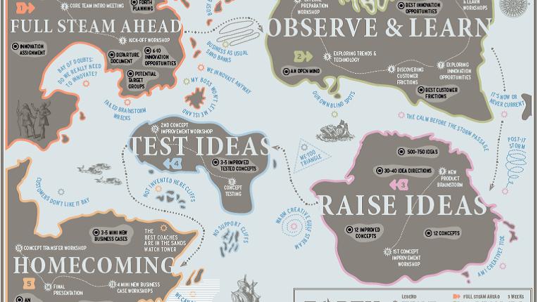 Forth Innovation | Atelierul de idei