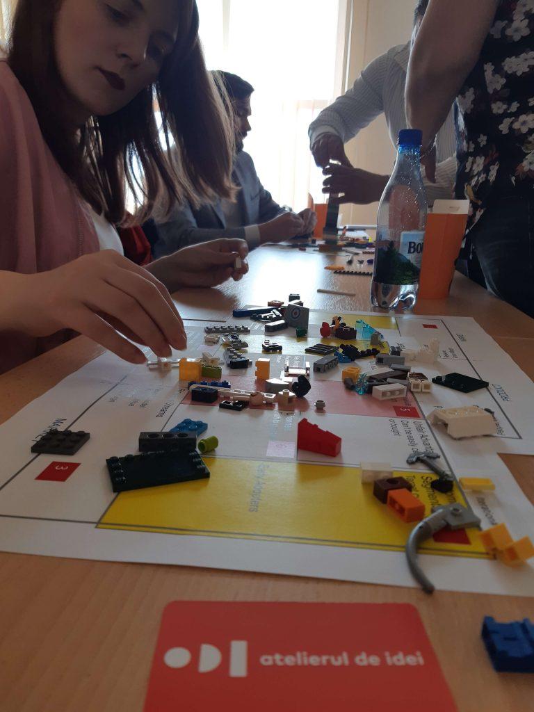 Atelierul de Idei Business Model Innovation Lego Serious Play