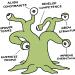 The 6 pillars of Management 3.0